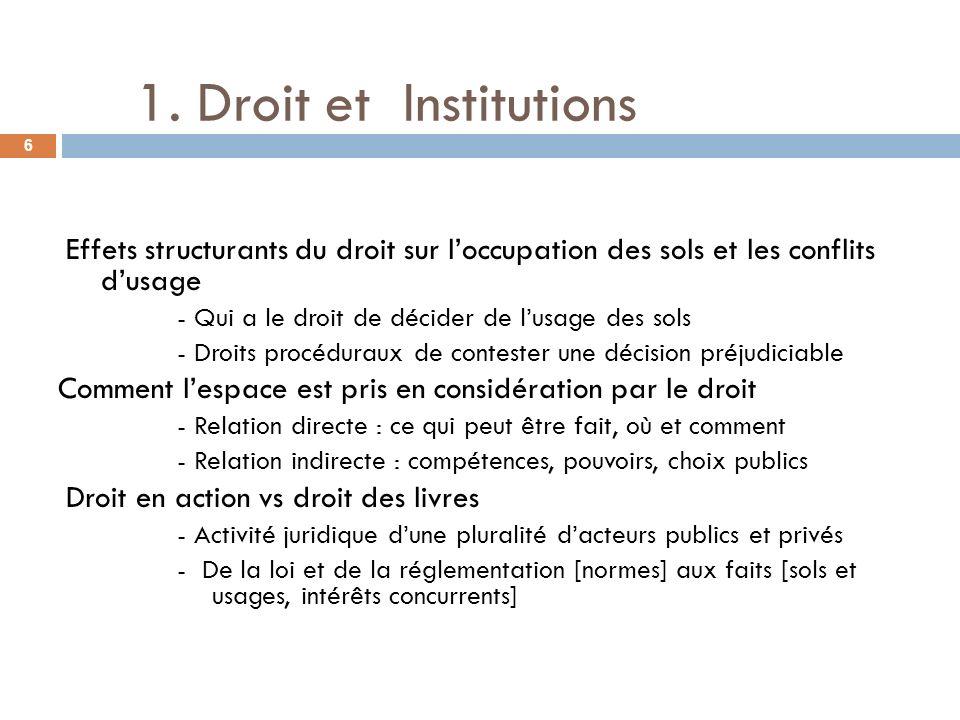 1. Droit et Institutions Effets structurants du droit sur l'occupation des sols et les conflits d'usage.