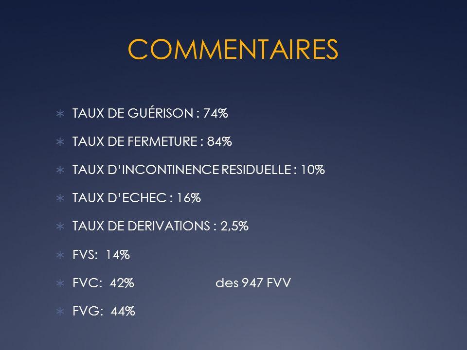 COMMENTAIRES TAUX DE GUÉRISON : 74% TAUX DE FERMETURE : 84%