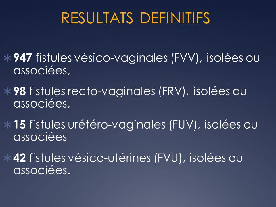 RESULTATS DEFINITIFS 947 fistules vésico-vaginales (FVV), isolées ou associées, 98 fistules recto-vaginales (FRV), isolées ou associées,