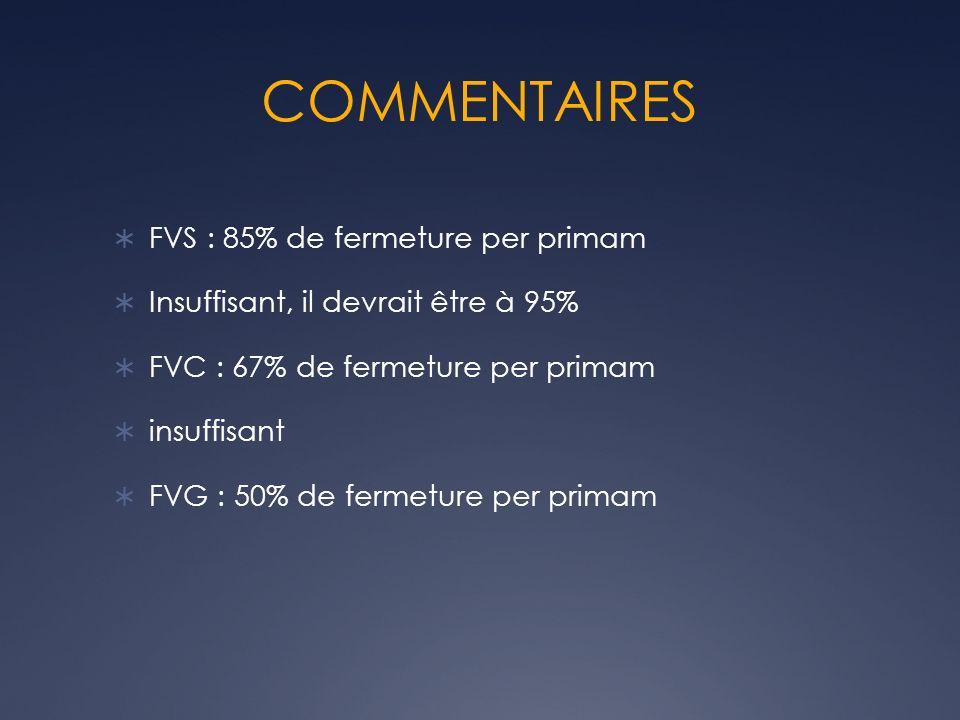 COMMENTAIRES FVS : 85% de fermeture per primam