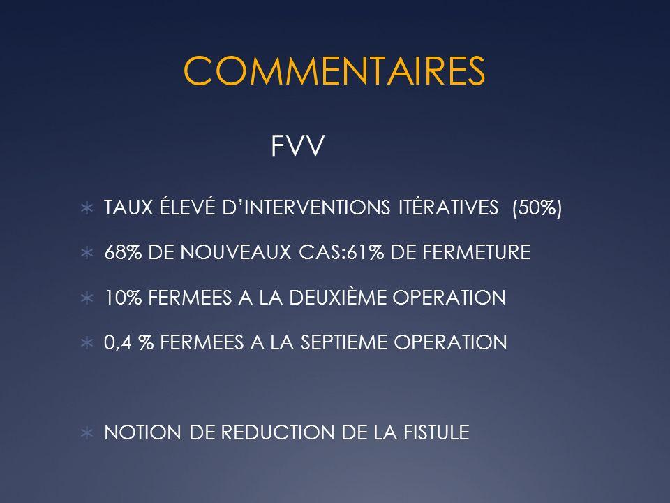COMMENTAIRES FVV TAUX ÉLEVÉ D'INTERVENTIONS ITÉRATIVES (50%)