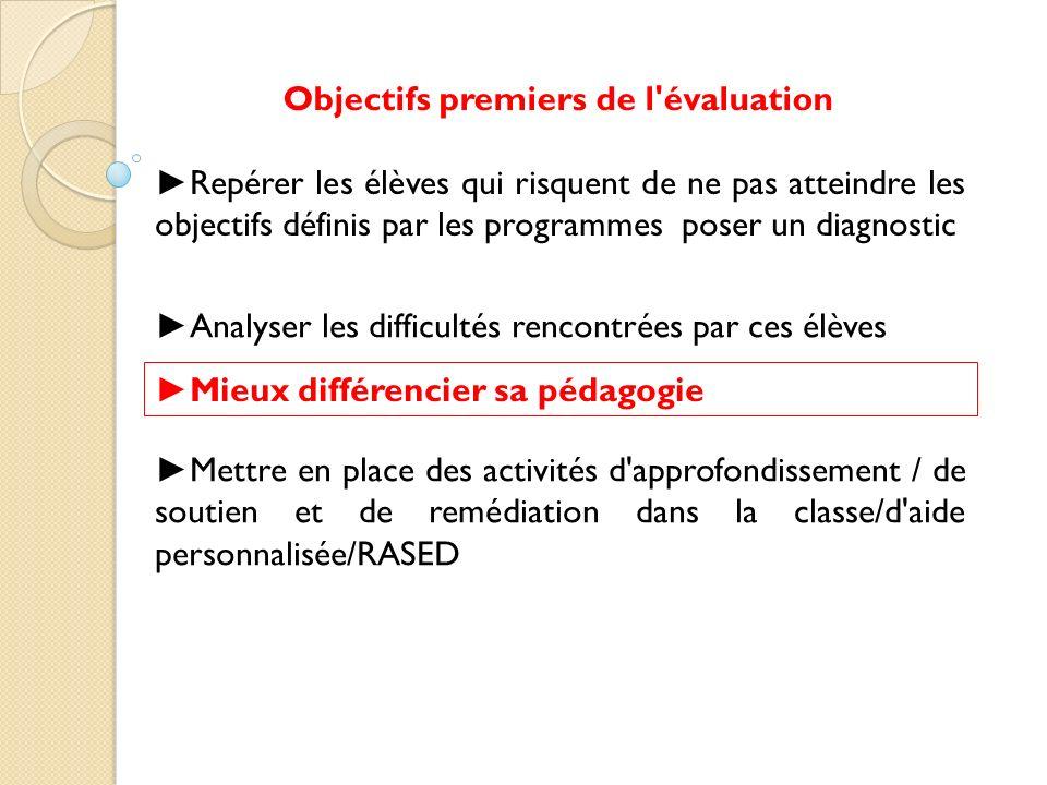 Objectifs premiers de l évaluation
