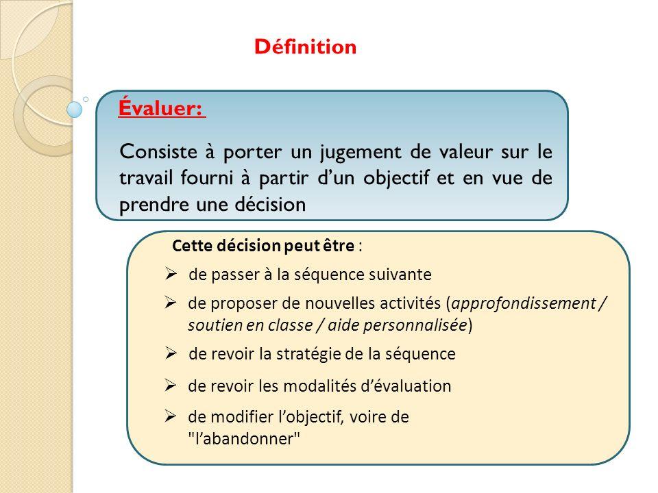 Définition Évaluer: Consiste à porter un jugement de valeur sur le travail fourni à partir d'un objectif et en vue de prendre une décision.