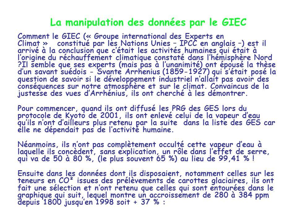 La manipulation des données par le GIEC