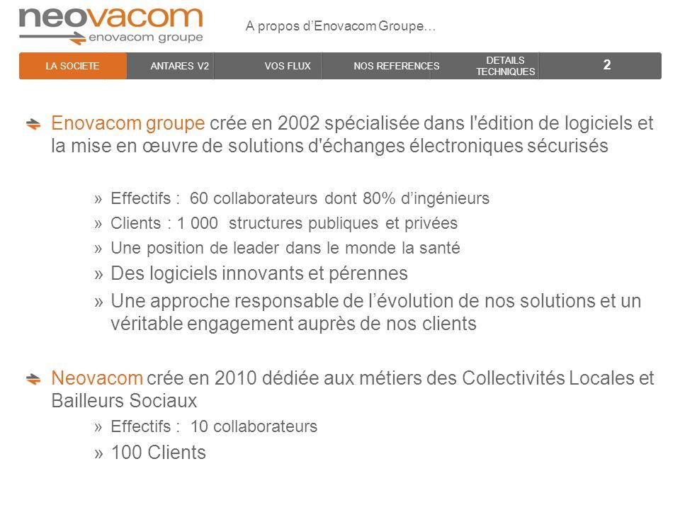 A propos d'Enovacom Groupe…