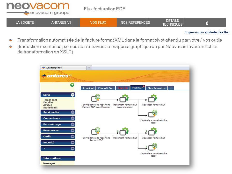 Flux facturation EDF Supervision globale des flux.