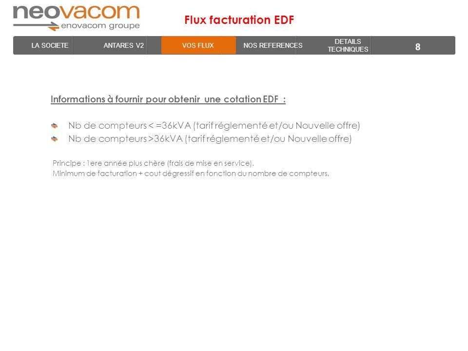 Flux facturation EDF Informations à fournir pour obtenir une cotation EDF : Nb de compteurs < =36kVA (tarif réglementé et/ou Nouvelle offre)