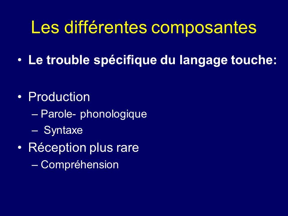 Les différentes composantes
