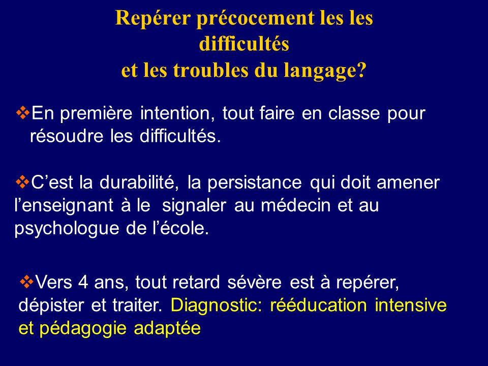 Repérer précocement les les difficultés et les troubles du langage