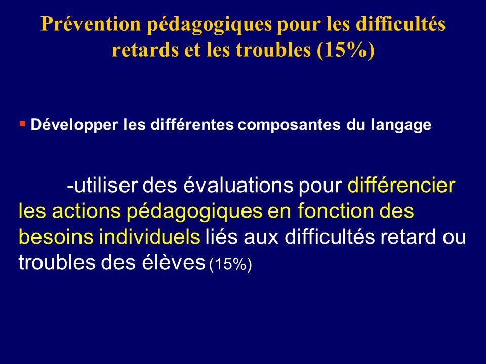 Prévention pédagogiques pour les difficultés retards et les troubles (15%)