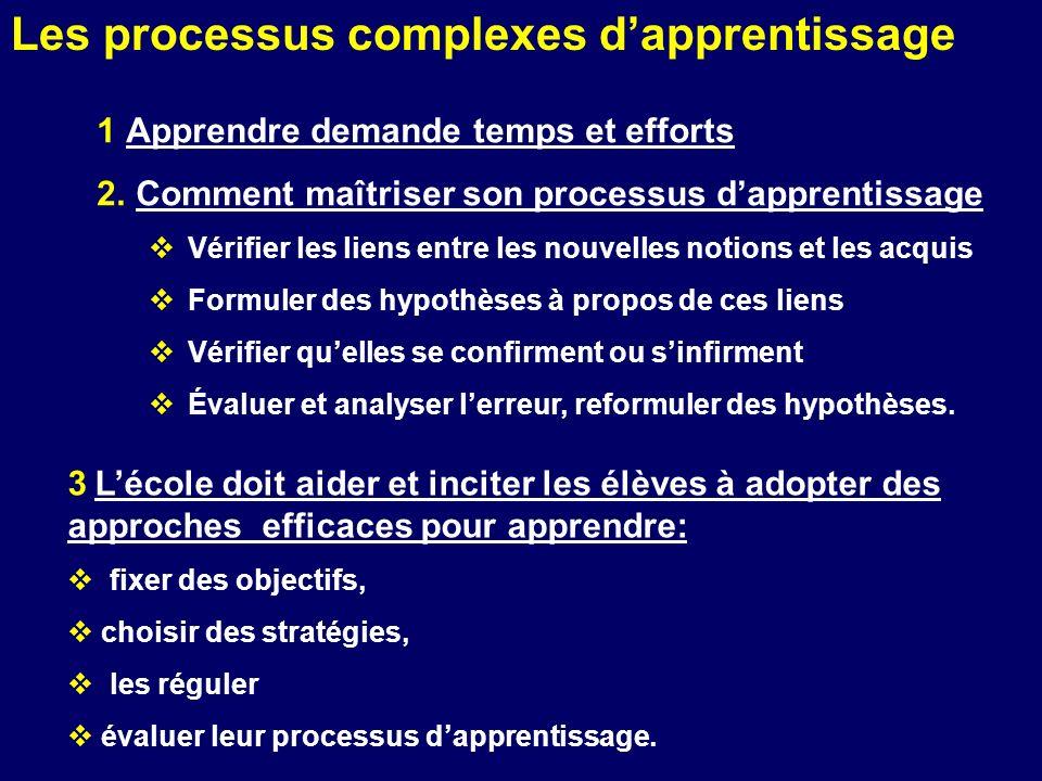 Les processus complexes d'apprentissage