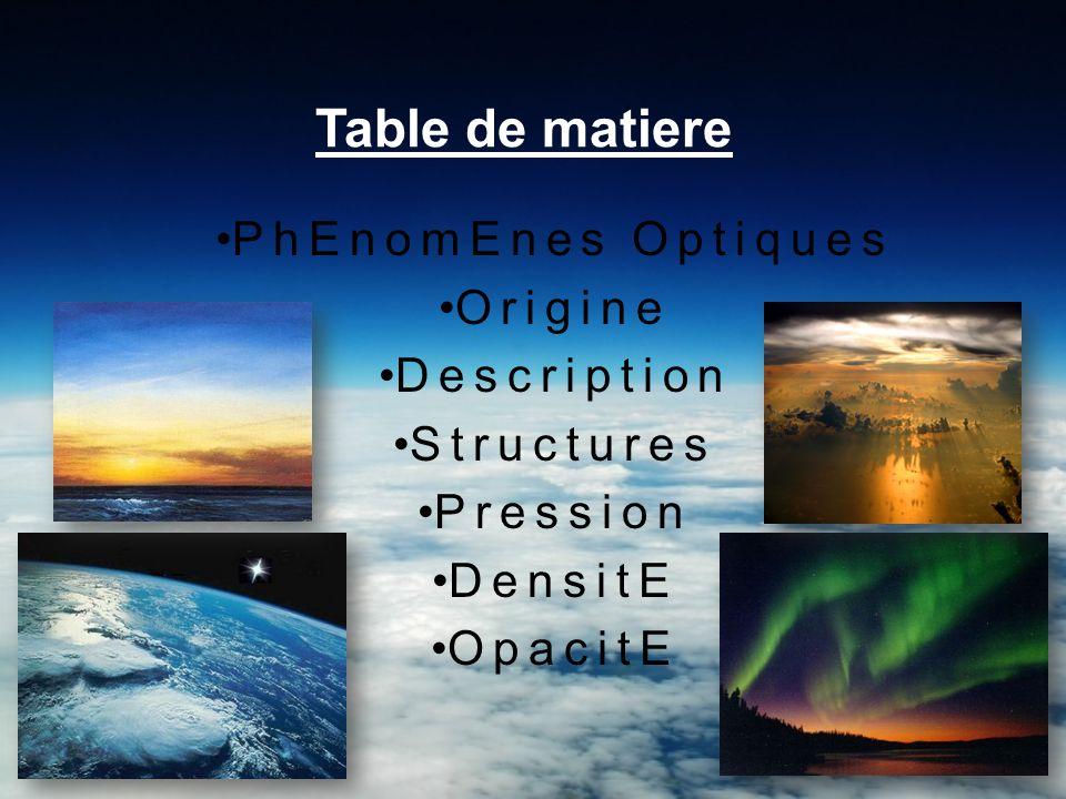 Table de matiere PhEnomEnes Optiques Origine Description Structures