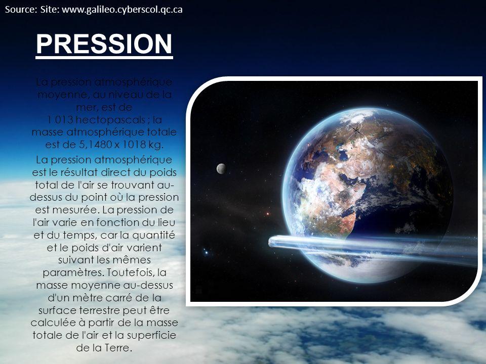 PRESSION Source: Site: www.galileo.cyberscol.qc.ca
