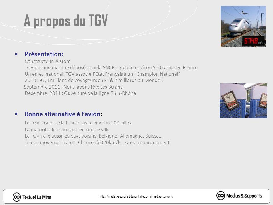 A propos du TGV Présentation: Bonne alternative à l'avion: