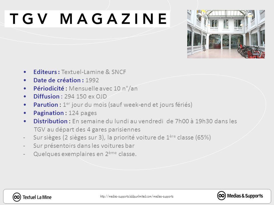 Editeurs : Textuel-Lamine & SNCF Date de création : 1992