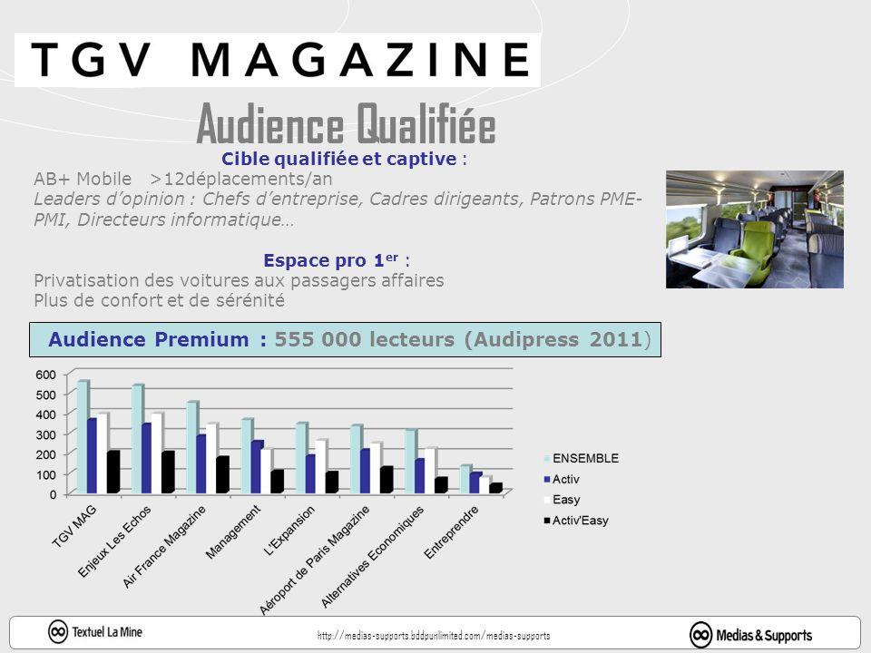 Audience Qualifiée Cible qualifiée et captive : AB+ Mobile >12déplacements/an.