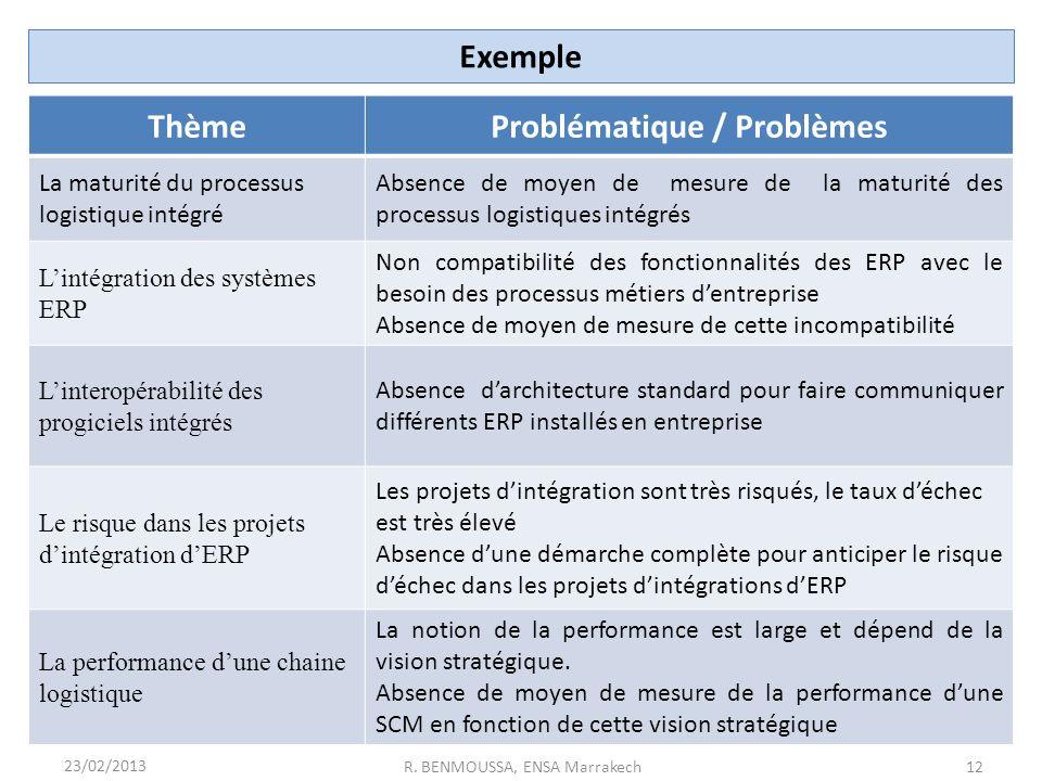 Problématique / Problèmes