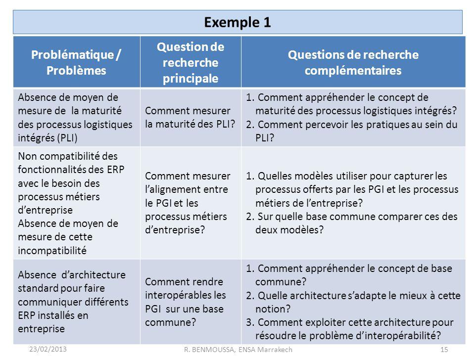 Exemple 1 Problématique / Problèmes Question de recherche principale