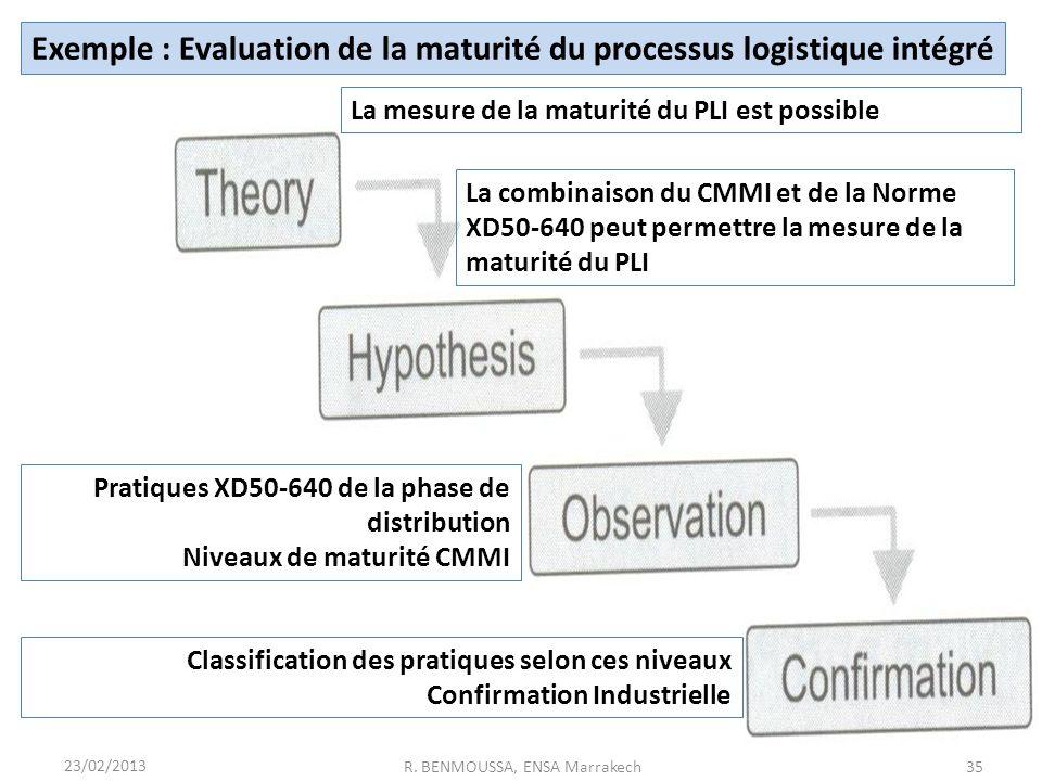 Exemple : Evaluation de la maturité du processus logistique intégré