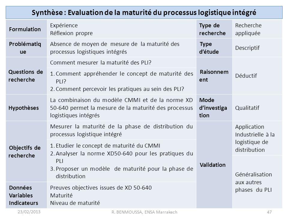 Synthèse : Evaluation de la maturité du processus logistique intégré