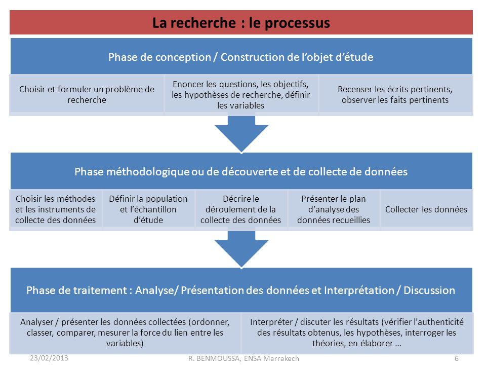 La recherche : le processus