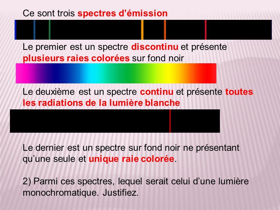 Ce sont trois spectres d'émission