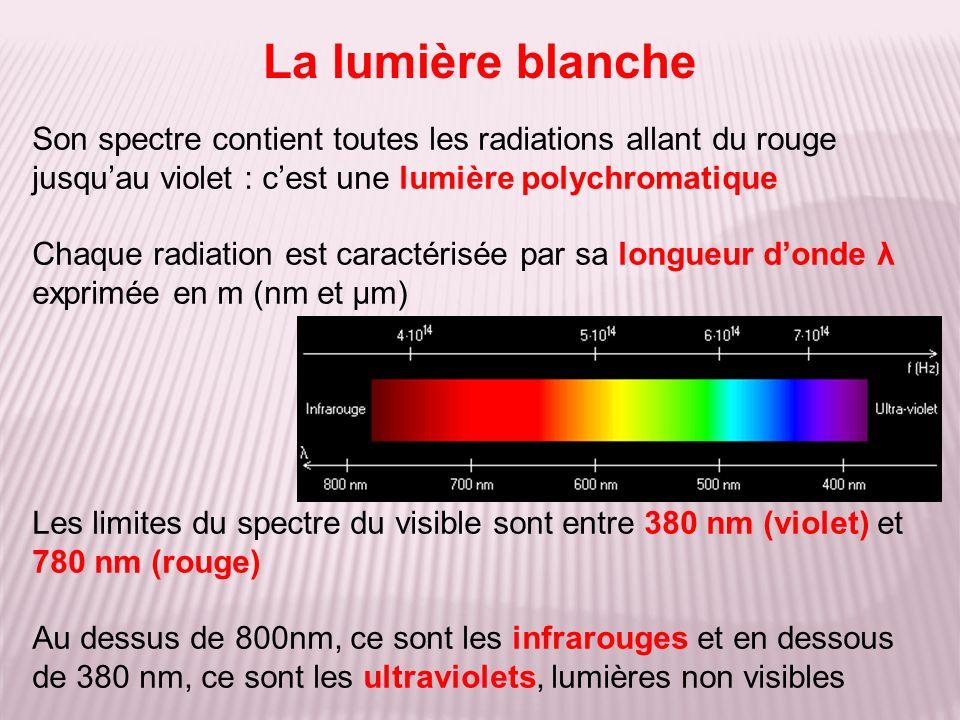 La lumière blanche Son spectre contient toutes les radiations allant du rouge jusqu'au violet : c'est une lumière polychromatique.