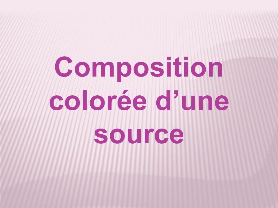 Composition colorée d'une source