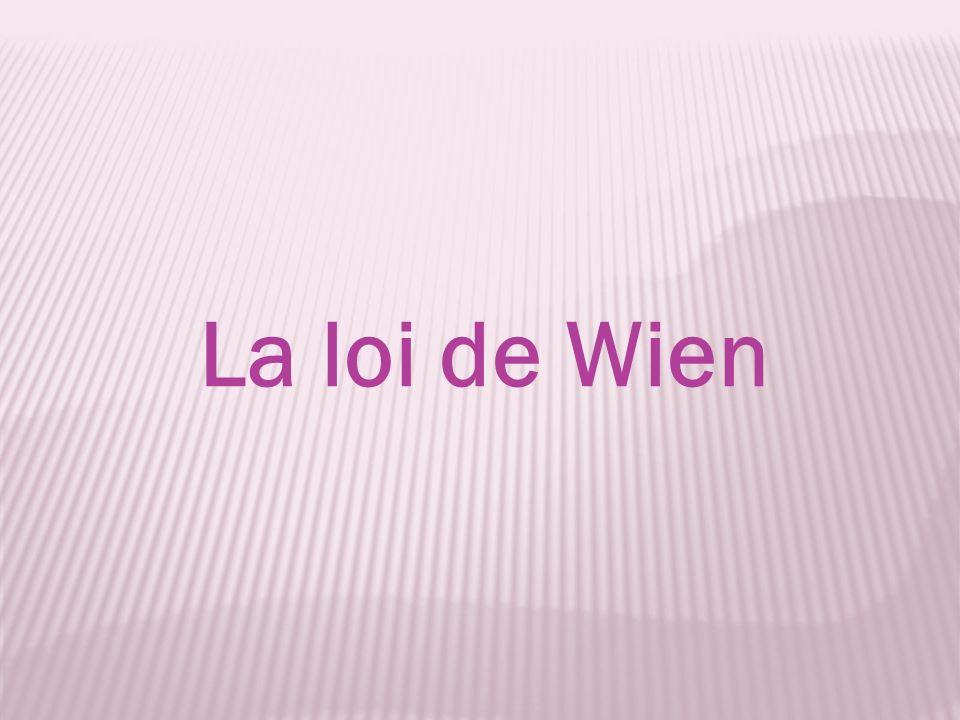 2121 La loi de Wien