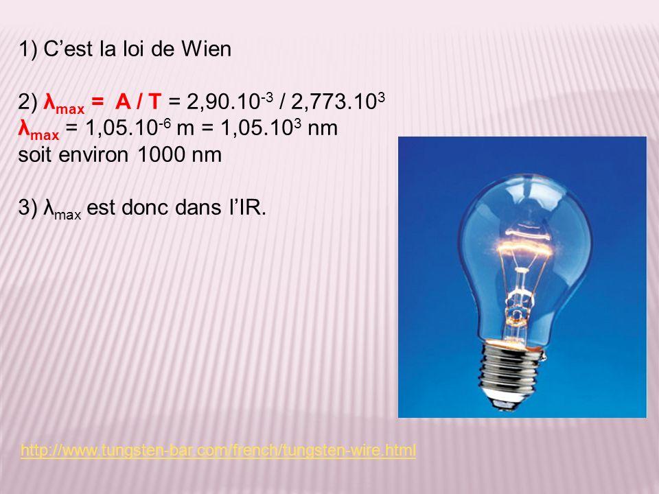 3) λmax est donc dans l'IR.