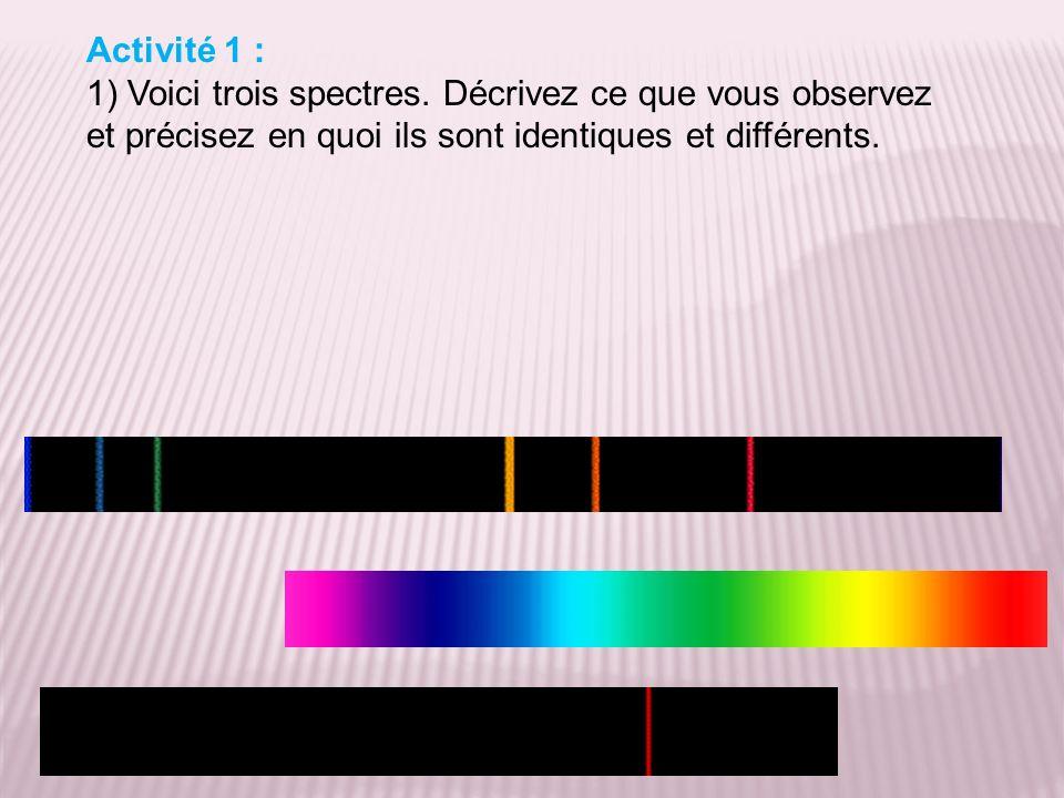 Activité 1 : 1) Voici trois spectres.