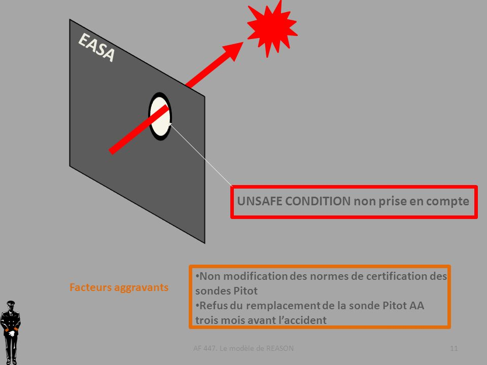 EASA UNSAFE CONDITION non prise en compte
