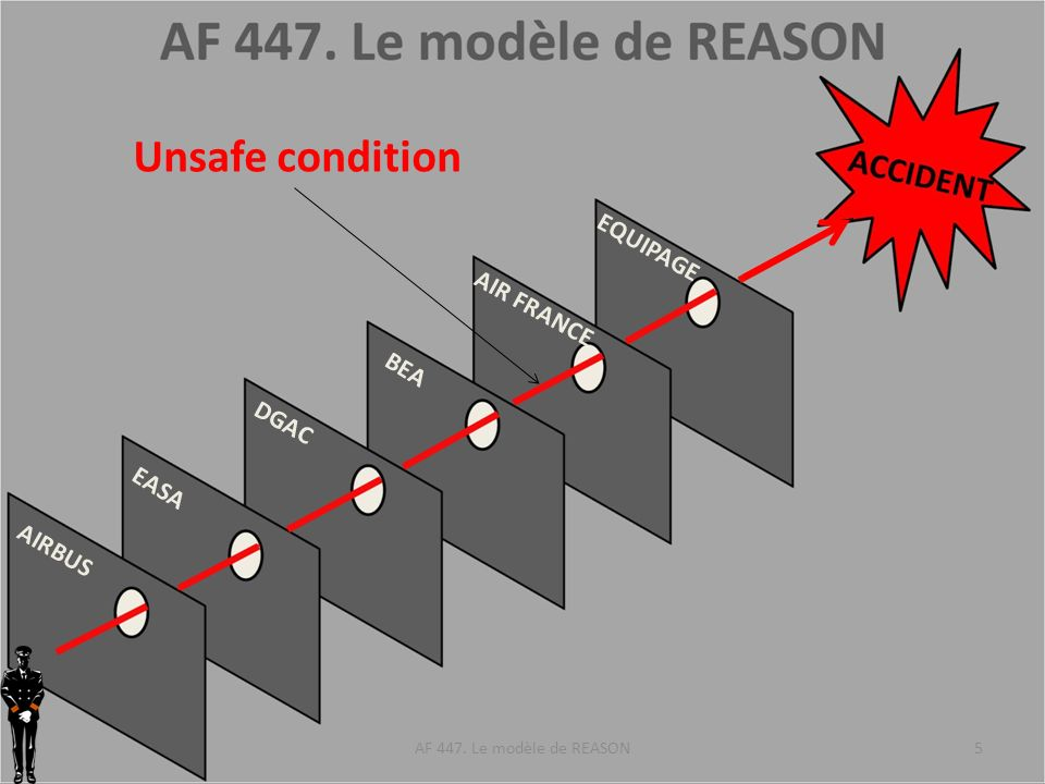 Unsafe condition EQUIPAGE AIR FRANCE BEA DGAC EASA AIRBUS