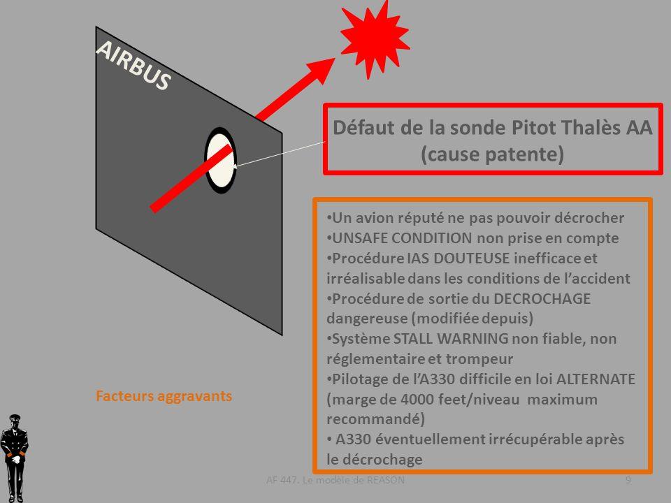 Défaut de la sonde Pitot Thalès AA