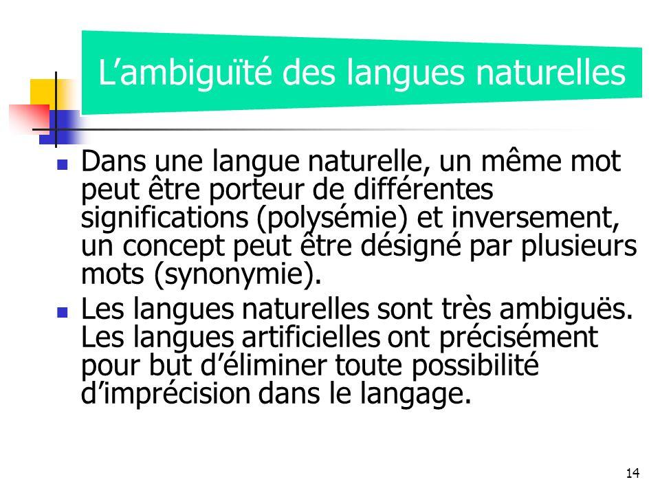 L'ambiguïté des langues naturelles