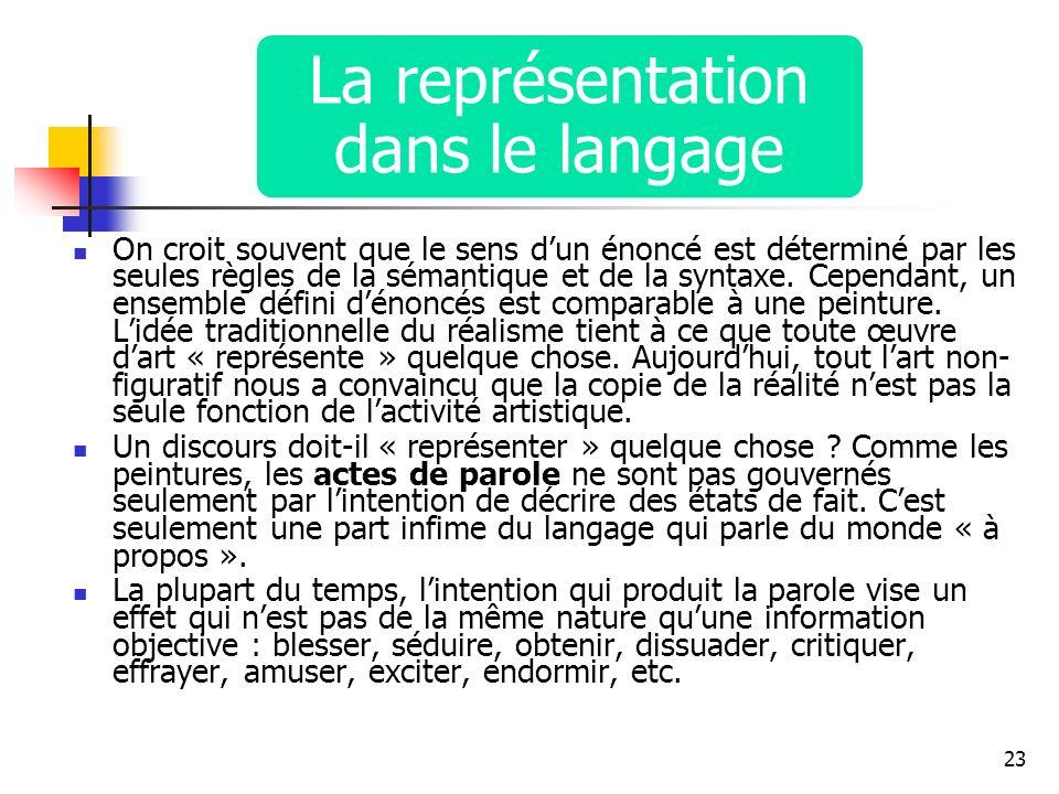 La représentation dans le langage