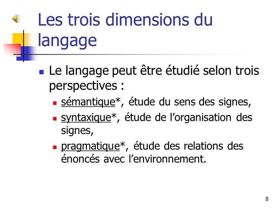 Les trois dimensions du langage