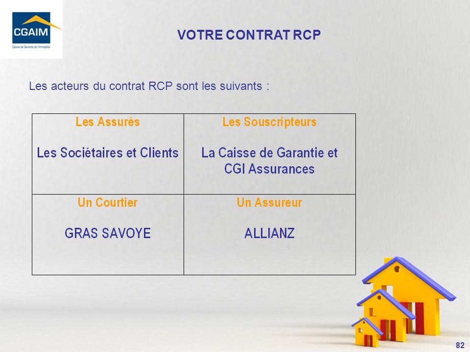 VOTRE CONTRAT RCP Les acteurs du contrat RCP sont les suivants :