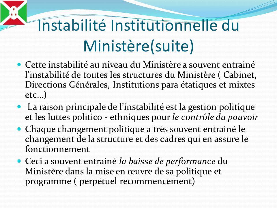 Instabilité Institutionnelle du Ministère(suite)