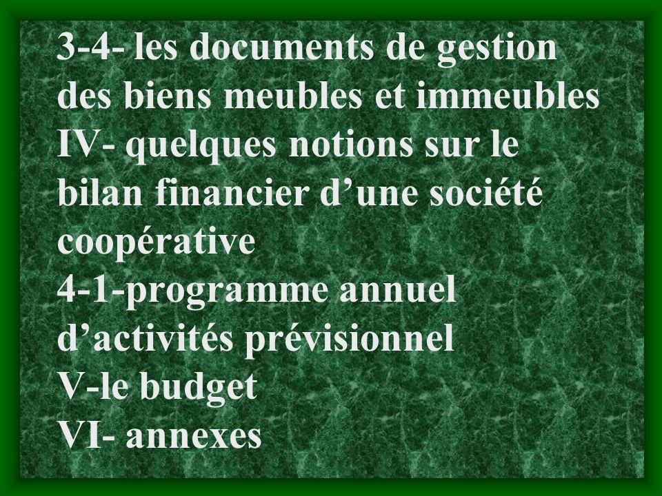 3-4- les documents de gestion des biens meubles et immeubles IV- quelques notions sur le bilan financier d'une société coopérative 4-1-programme annuel d'activités prévisionnel V-le budget VI- annexes