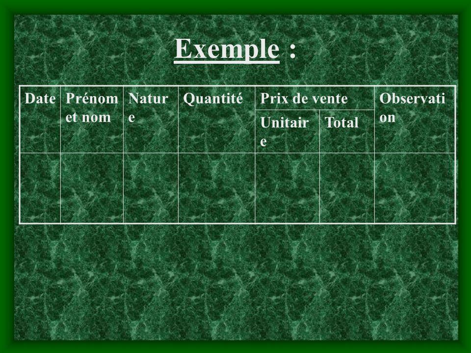 Exemple : Date Prénom et nom Nature Quantité Prix de vente Observation
