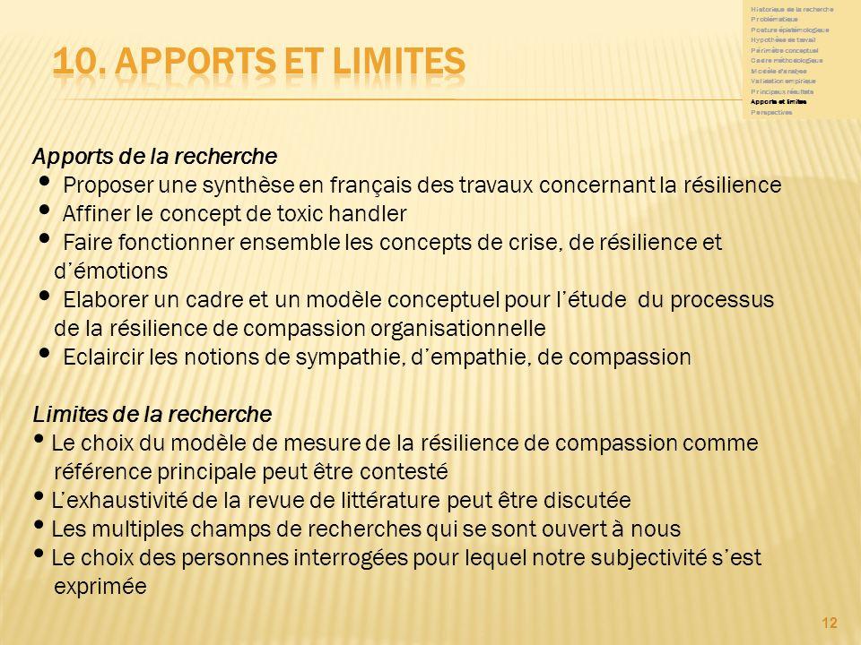 10. Apports et Limites Apports de la recherche