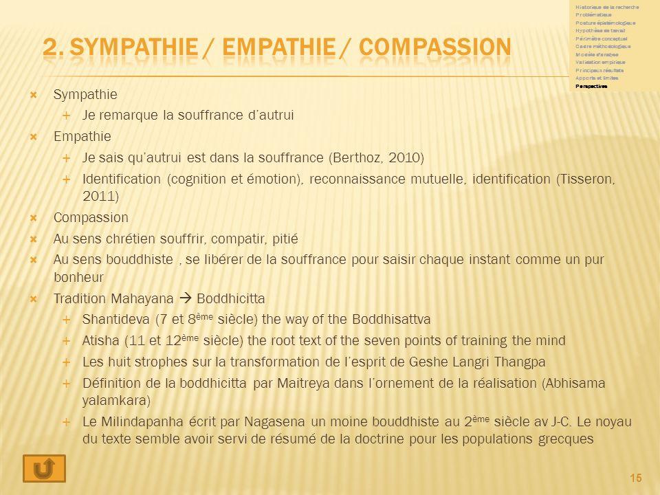 2. Sympathie / Empathie / Compassion