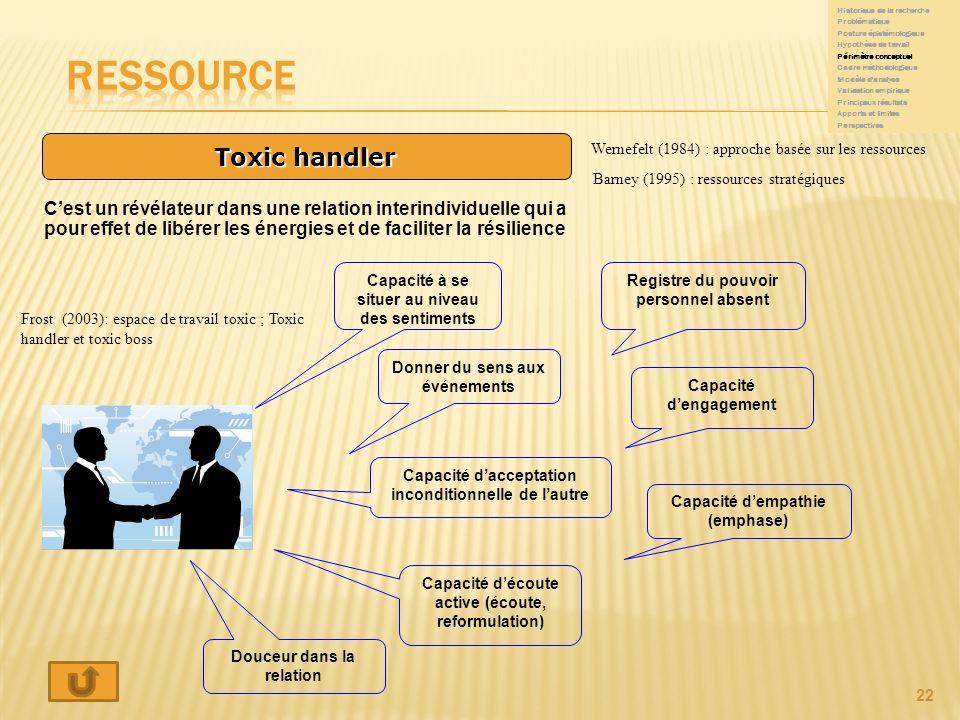 Ressource Toxic handler