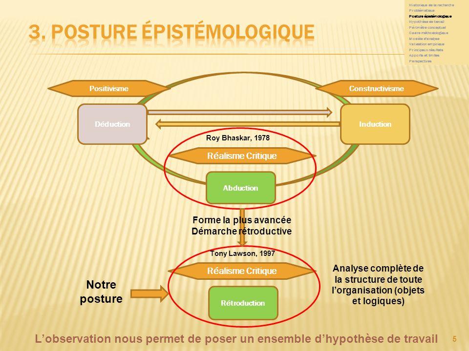 3. Posture Épistémologique