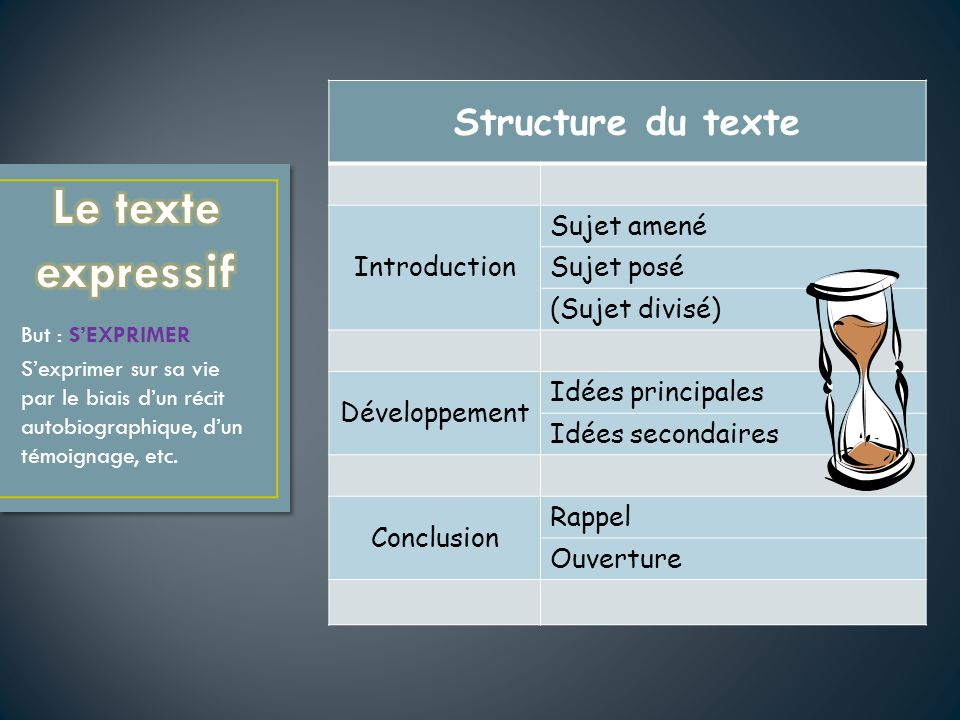 Le texte expressif Structure du texte Introduction Sujet amené
