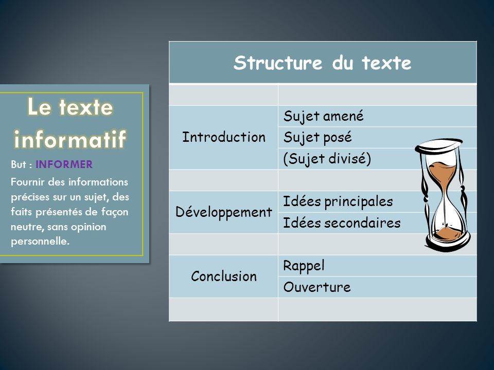 Le texte informatif Structure du texte Introduction Sujet amené