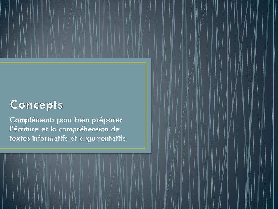 Concepts Compléments pour bien préparer l'écriture et la compréhension de textes informatifs et argumentatifs.
