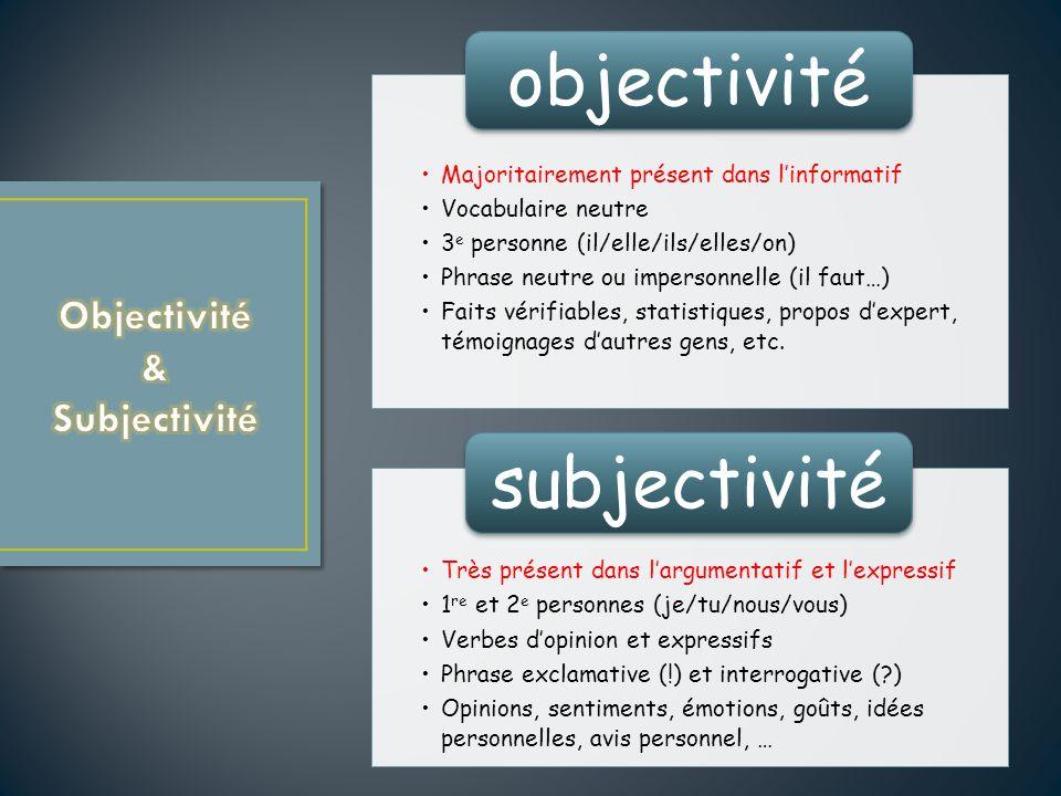 Objectivité & Subjectivité