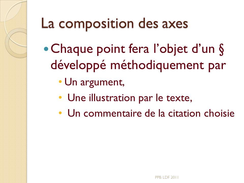 La composition des axes
